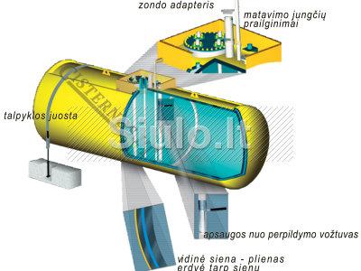 Metalinės cisternos skystam kurui dyzeliui, mazutui ir kt